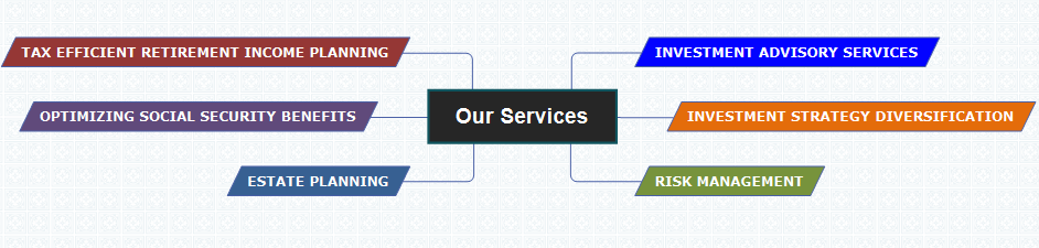 our-services-screen-shot
